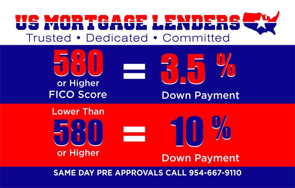 3 5% florida fha mortgage lenders min 580 fico florida fha mortgage lenders