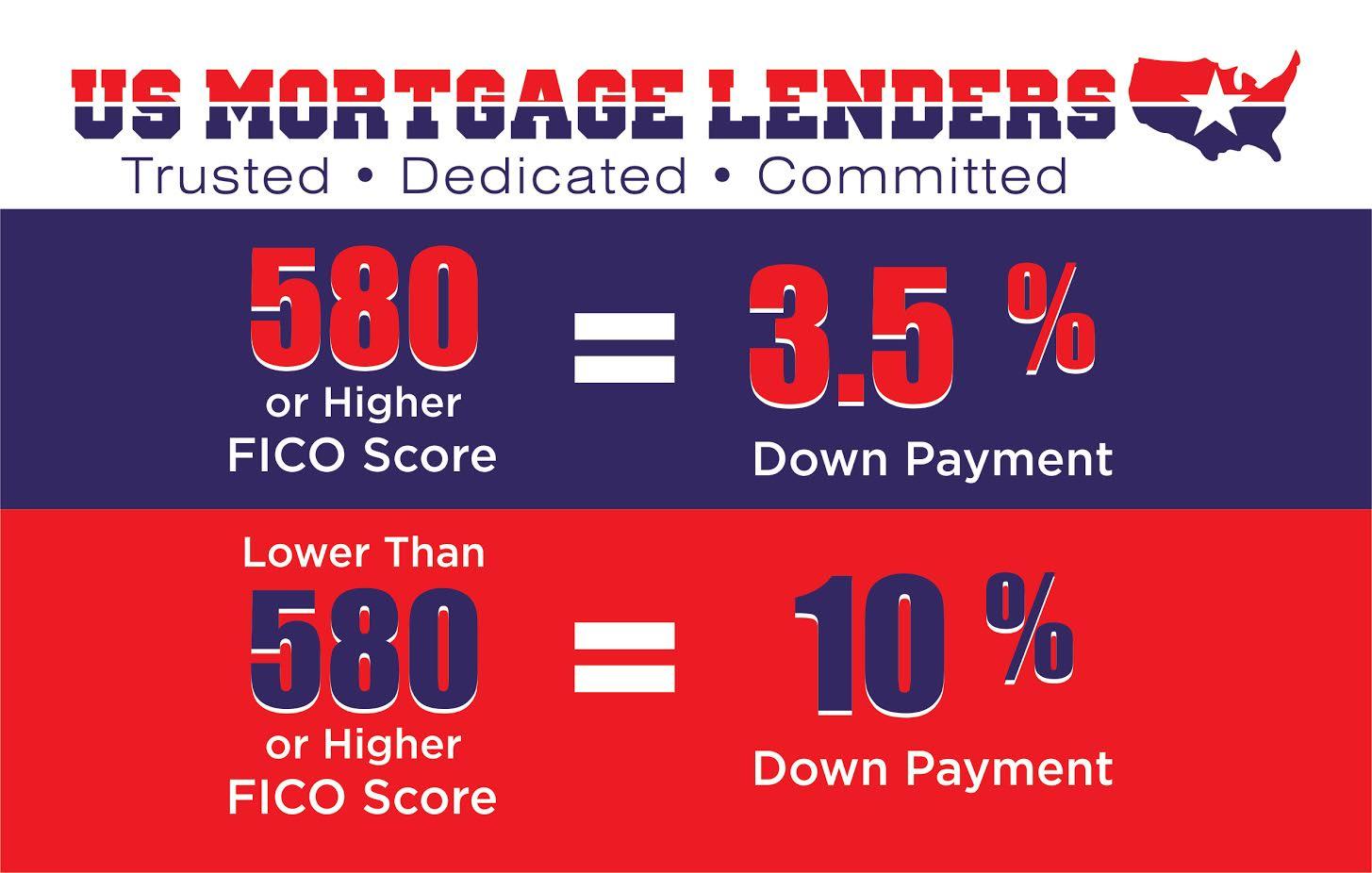 Money Mart: Payday Loans, Check Cashing Fast Cash